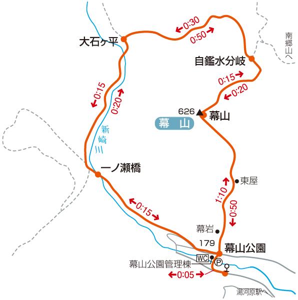 幕山のおすすめ登山コースマップ